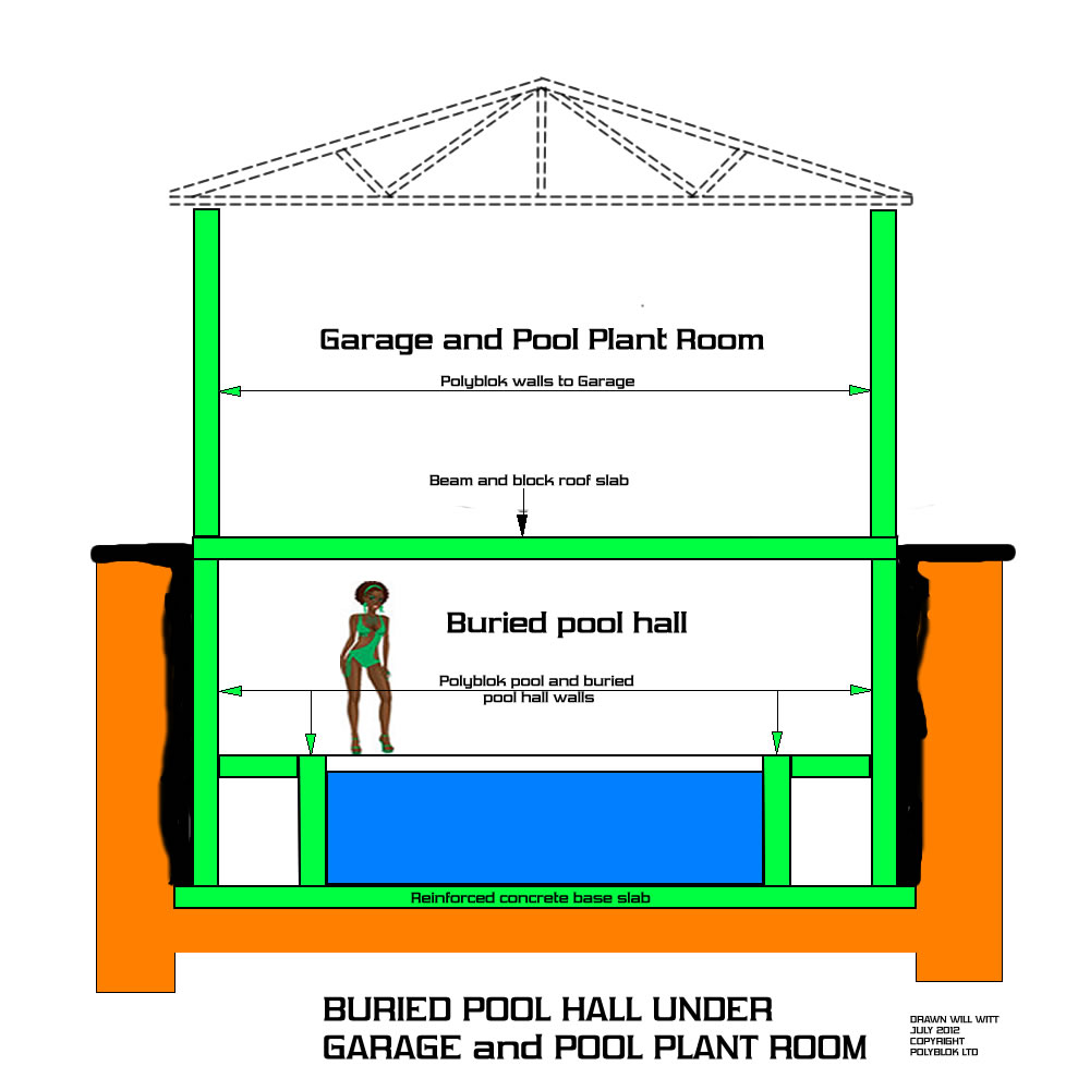 3 Reasons Why Buried Pool Halls And Basement Pools Should