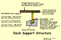 decking support thumbnail