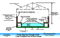 pool house cross section thumbnail